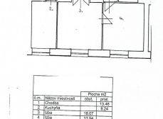 2 izb. byt, MILETIČOVA ul., zrekonštr. podľa Vašich predstáv