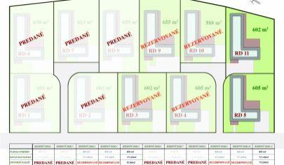 Moderné bývanie v ekologickej novostavbe v Senici  :Prvá etapa výstavby predané !!!