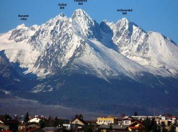 Nádherný investičný pozemok v Tatrách