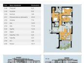 4-izbvý byt centrum Zvolen