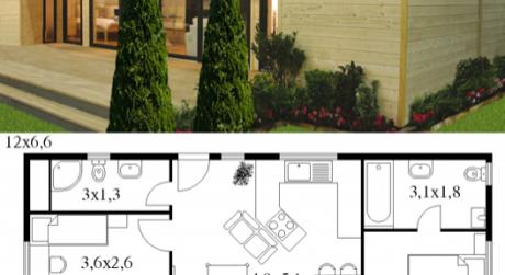 RK MAXXIMA ponúka na predaj  Modulárny dom C4