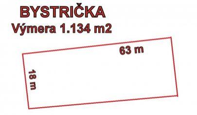 BYSTRIČKA pozemok výmera 1134m2  okr.Martin