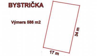 BYSTRIČKA stavebný pozemok 586m2 so všetkými IS, okr. Martin