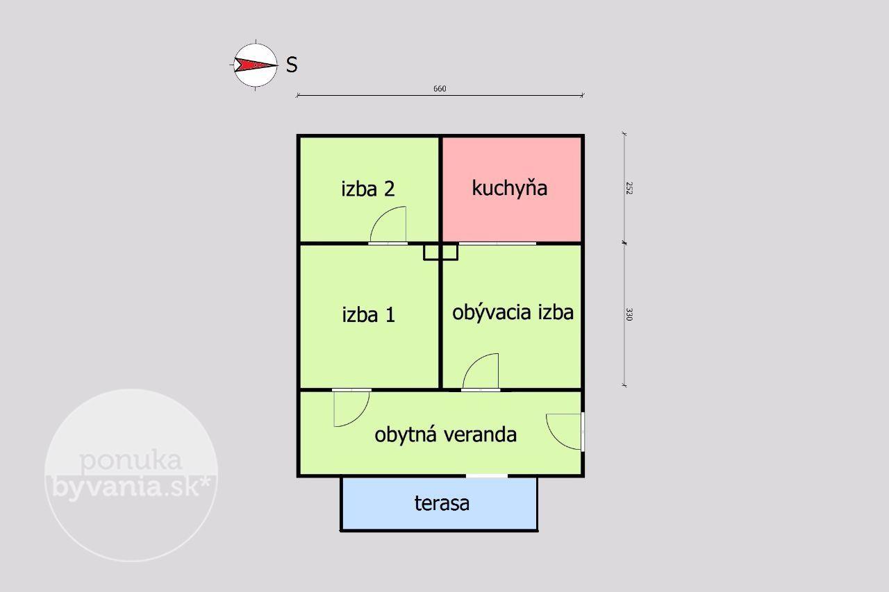 ponukabyvania.sk__chata_archív